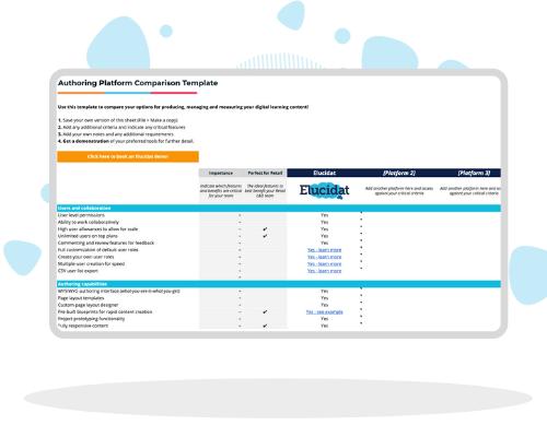 Authoring platform comparison template