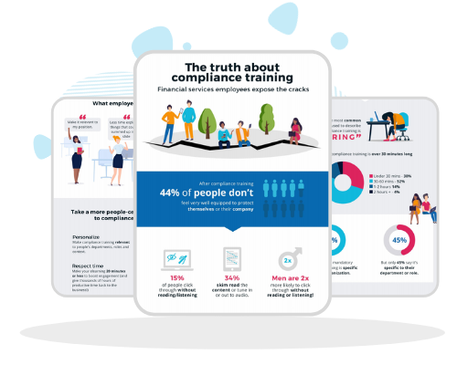 Finance Compliance Infographic